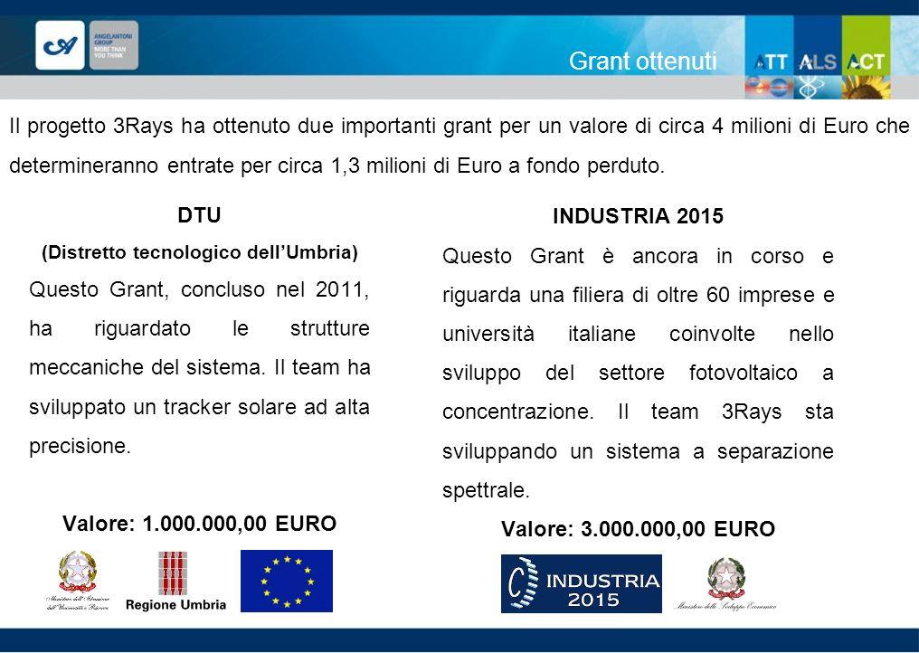 (Distretto tecnologico dell'Umbria)