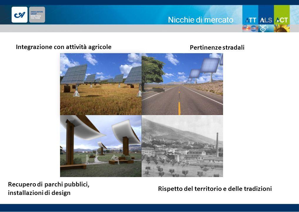 Integrazione con attività agricole