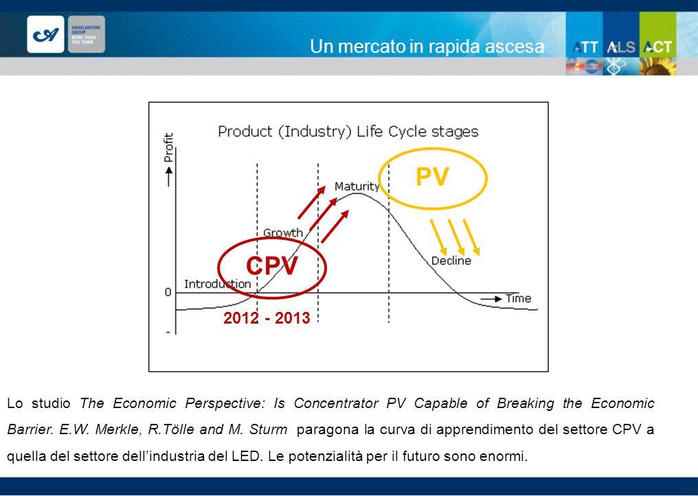 PV CPV Un mercato in rapida ascesa 2012 - 2013