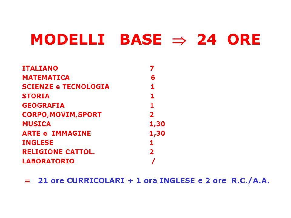 MODELLI BASE  24 ORE ITALIANO 7 MATEMATICA 6 SCIENZE e TECNOLOGIA 1