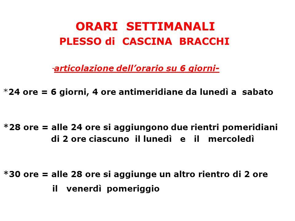 ORARI SETTIMANALI PLESSO di CASCINA BRACCHI