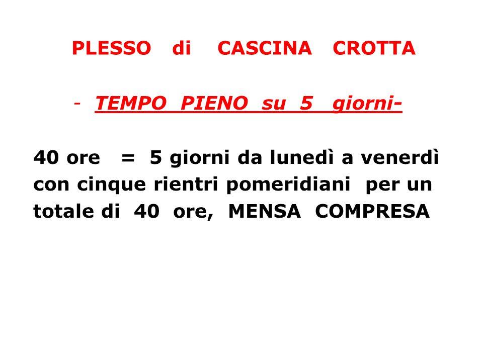 PLESSO di CASCINA CROTTA