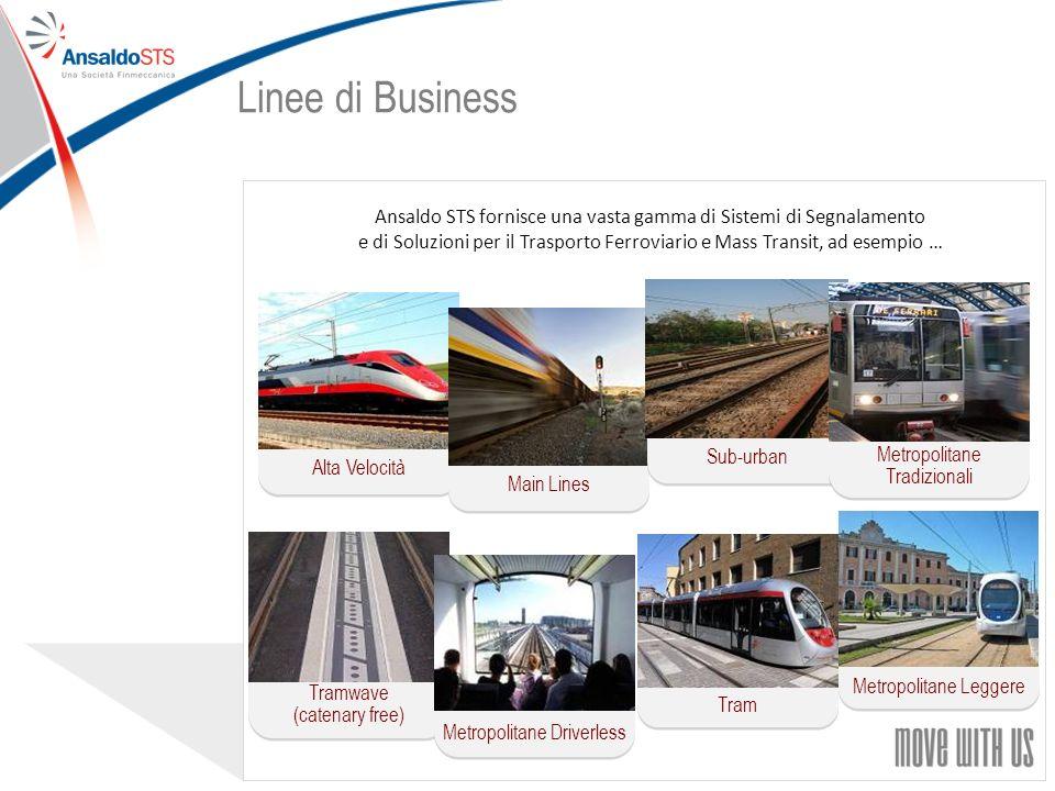 Linee di Business Ansaldo STS fornisce una vasta gamma di Sistemi di Segnalamento.