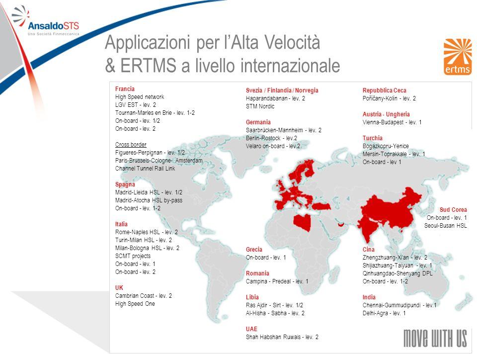 Applicazioni per l'Alta Velocità & ERTMS a livello internazionale