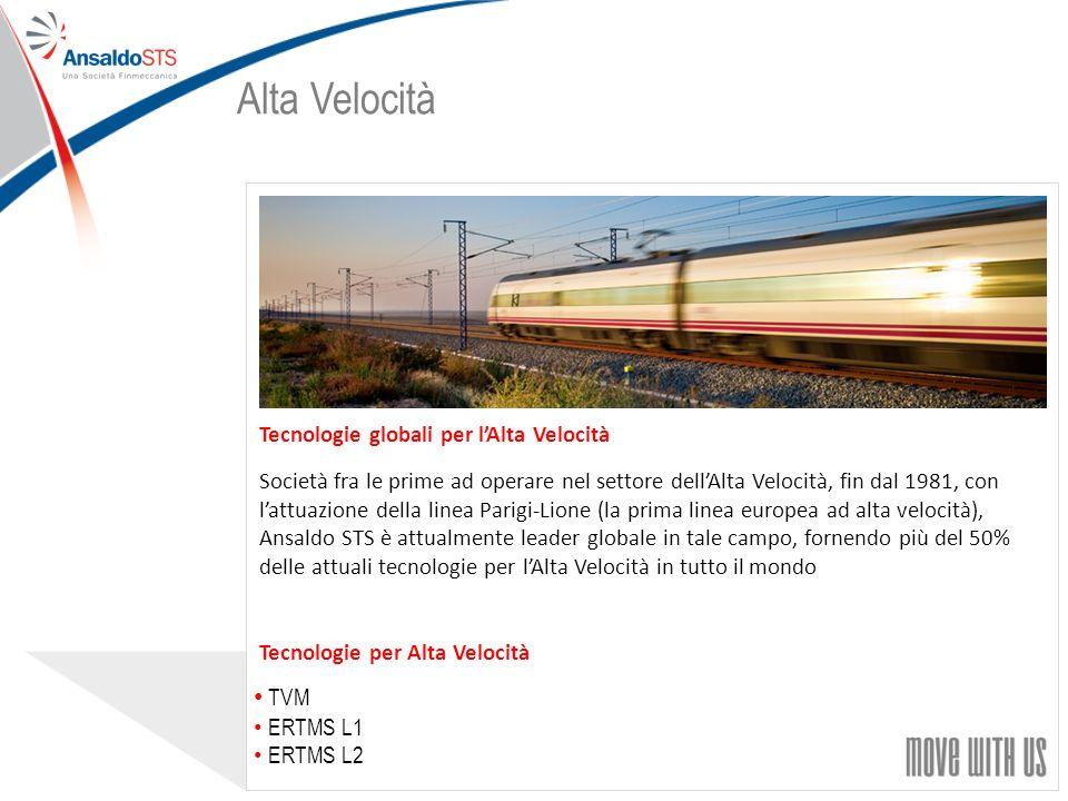 Alta Velocità TVM Tecnologie globali per l'Alta Velocità