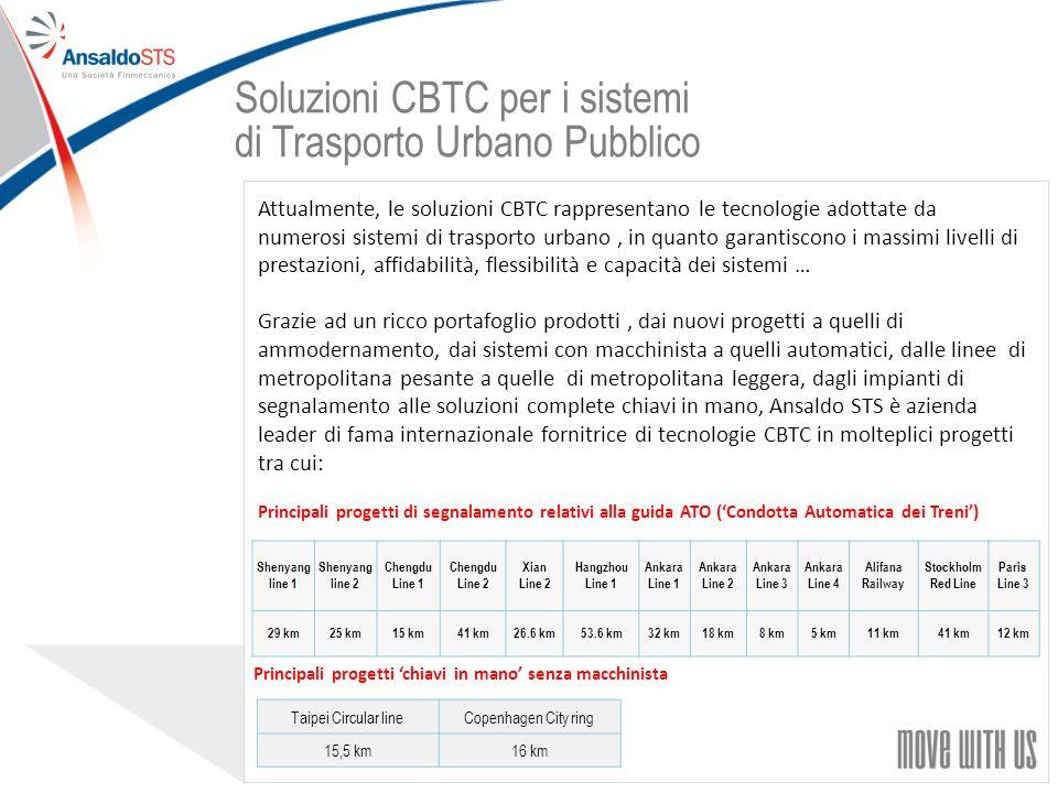Soluzioni CBTC per i sistemi di Trasporto Urbano Pubblico