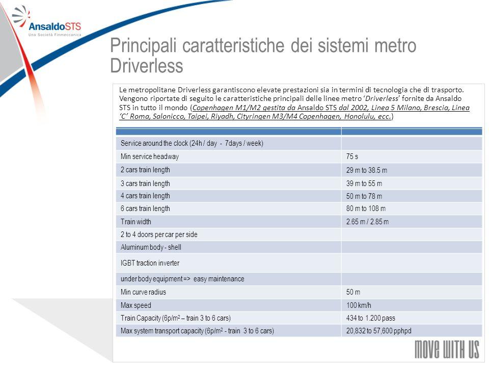 Principali caratteristiche dei sistemi metro Driverless