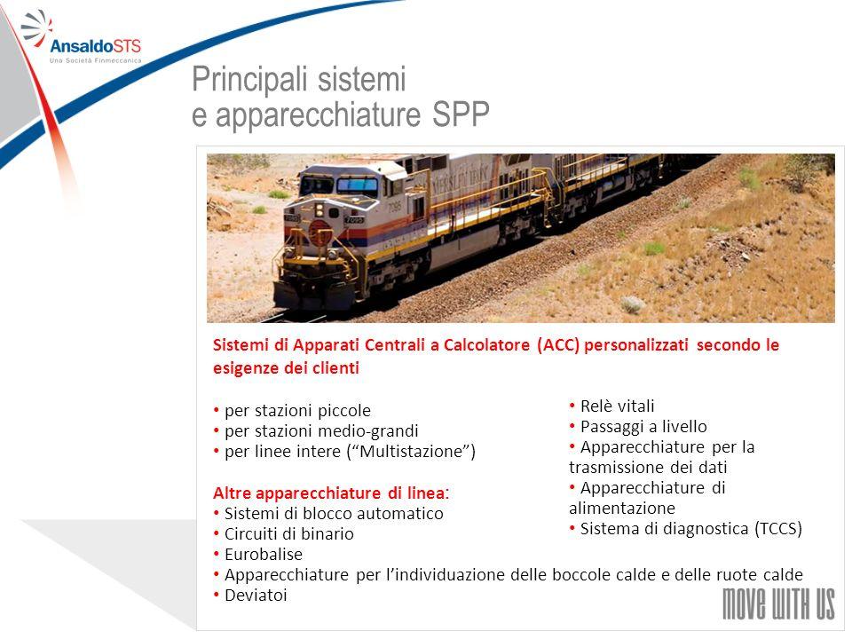 Principali sistemi e apparecchiature SPP