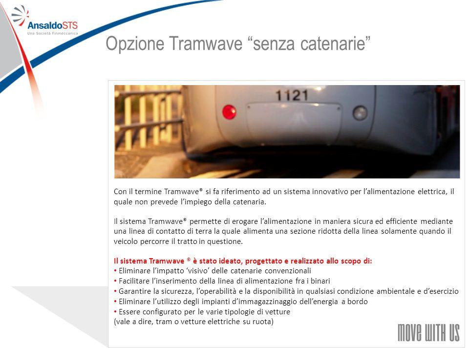 Opzione Tramwave senza catenarie