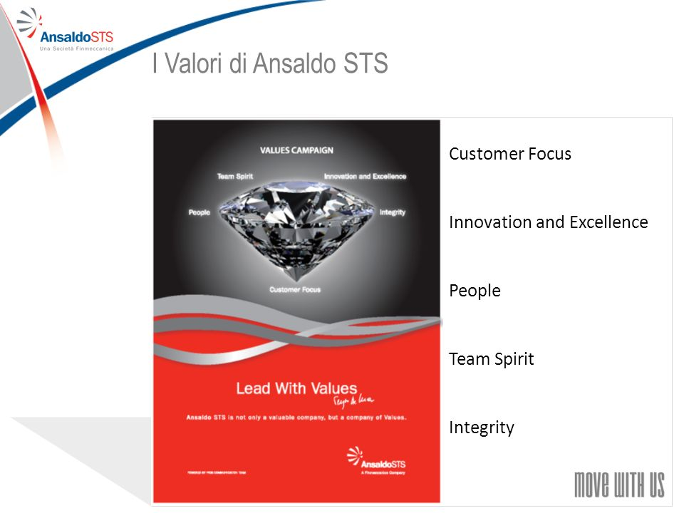 I Valori di Ansaldo STS Customer Focus Innovation and Excellence