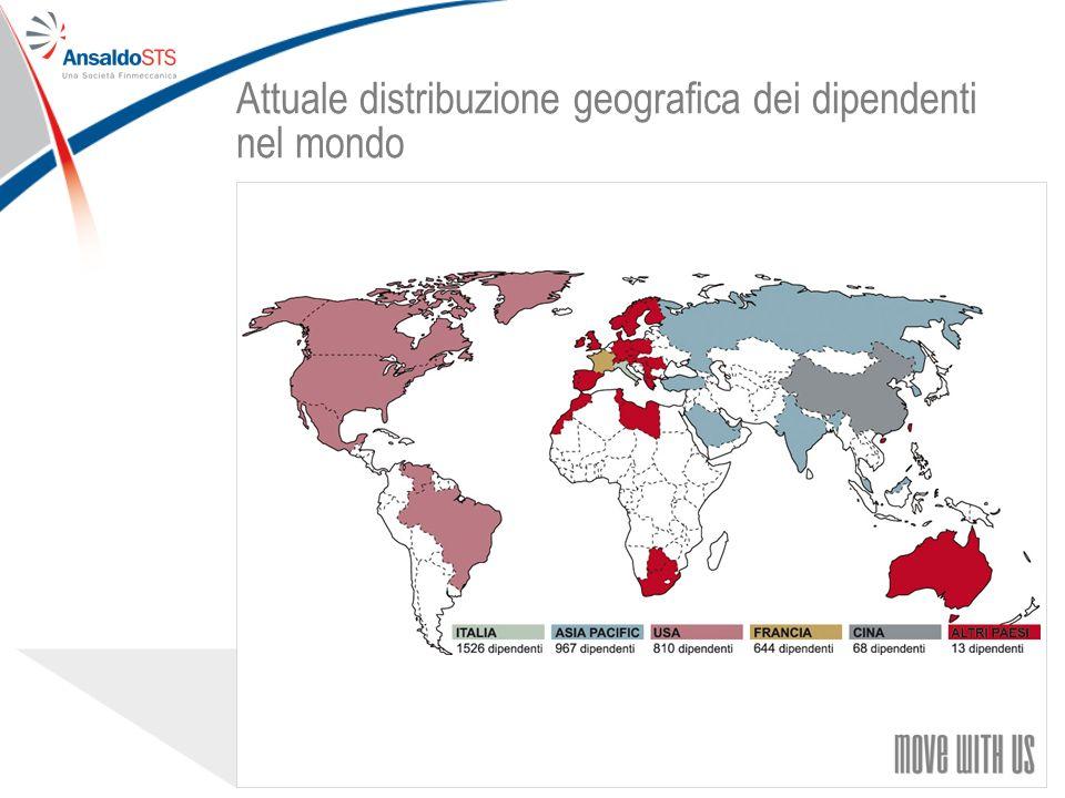 Attuale distribuzione geografica dei dipendenti