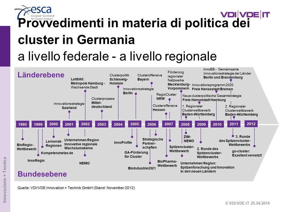 Provvedimenti in materia di politica dei cluster in Germania a livello federale - a livello regionale