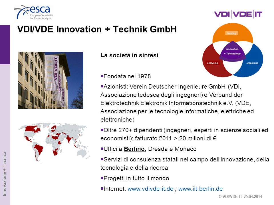 VDI/VDE Innovation + Technik GmbH