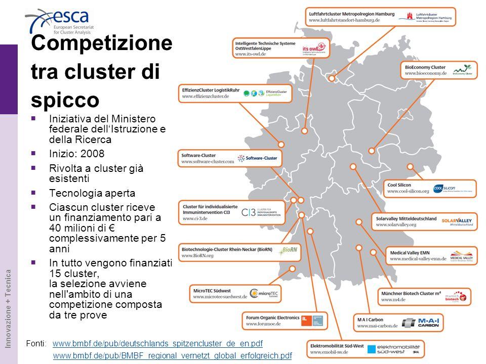 Competizione tra cluster di spicco