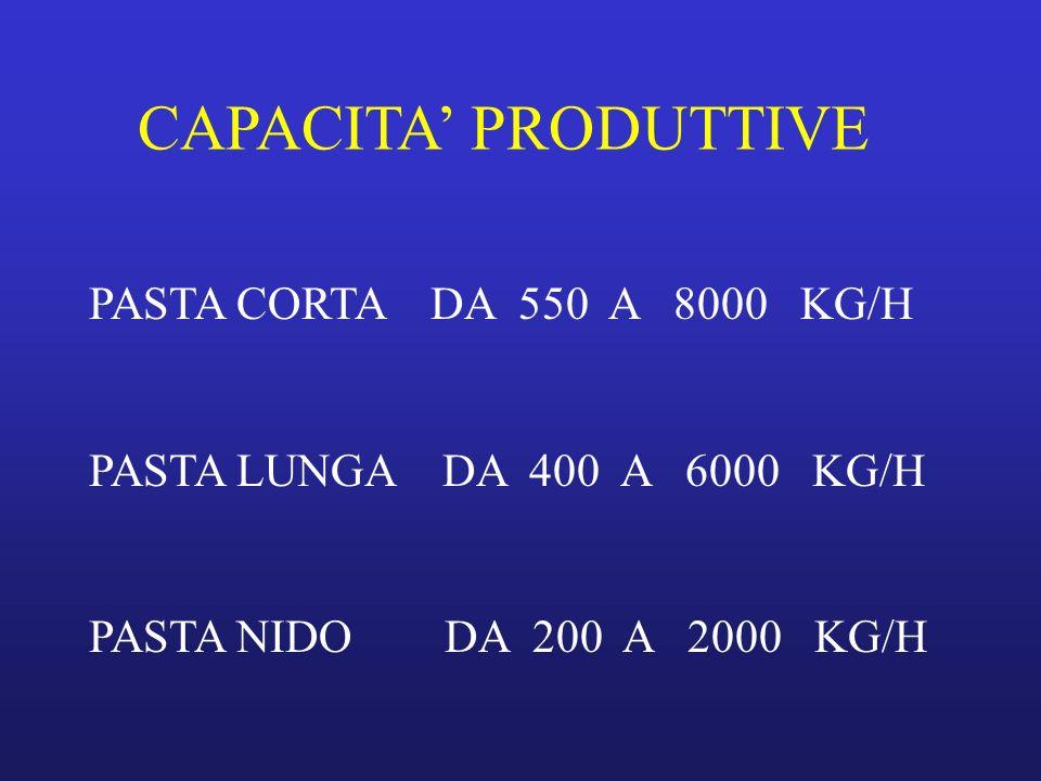 CAPACITA' PRODUTTIVE PASTA CORTA DA 550 A 8000 KG/H