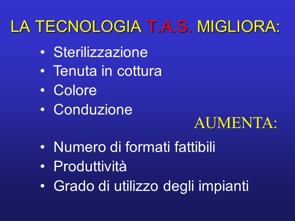 LA TECNOLOGIA T.A.S. MIGLIORA: