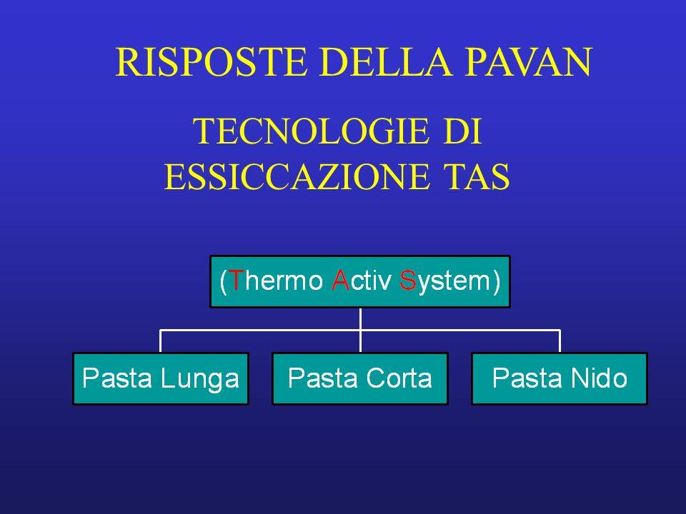 TECNOLOGIE DI ESSICCAZIONE TAS