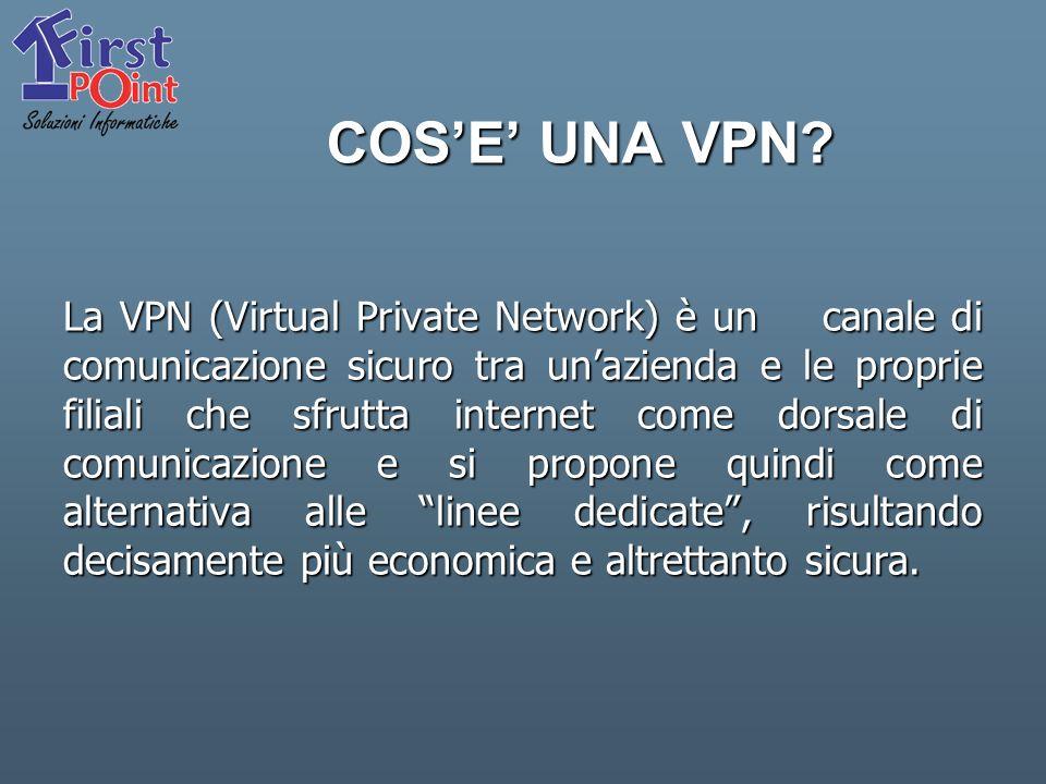 COS'E' UNA VPN