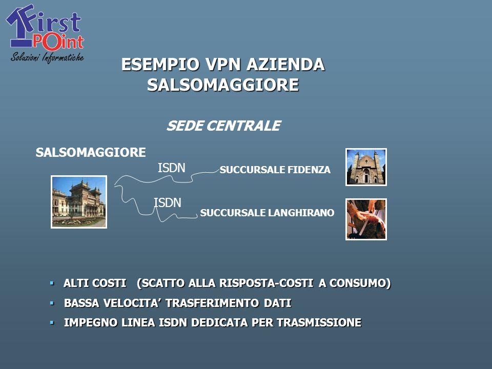 ESEMPIO VPN AZIENDA SALSOMAGGIORE SEDE CENTRALE