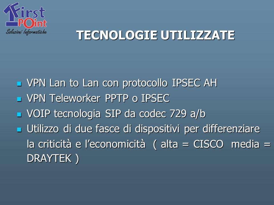 TECNOLOGIE UTILIZZATE