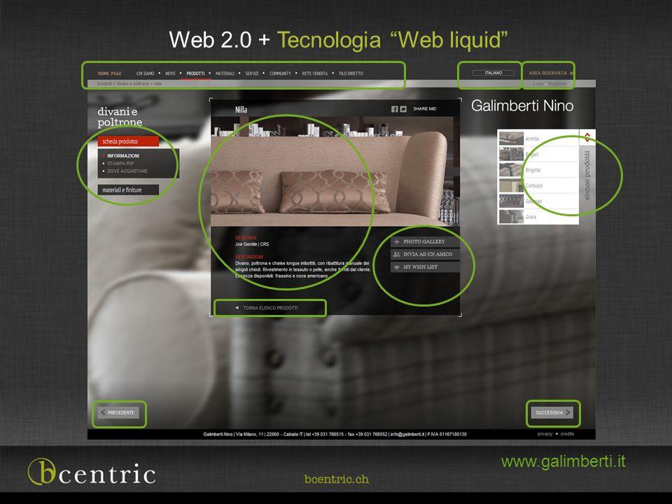 Web 2.0 + Tecnologia Web liquid