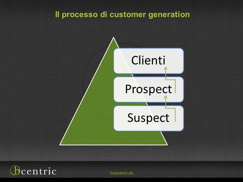 Il processo di customer generation