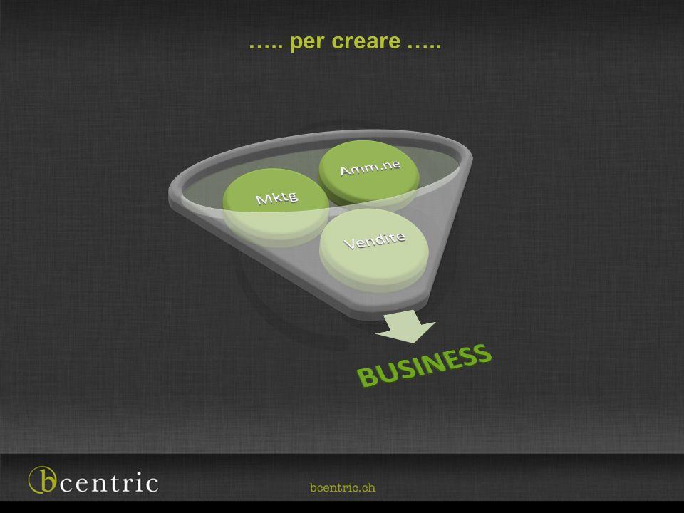 ….. per creare ….. Amm.ne Mktg Vendite BUSINESS