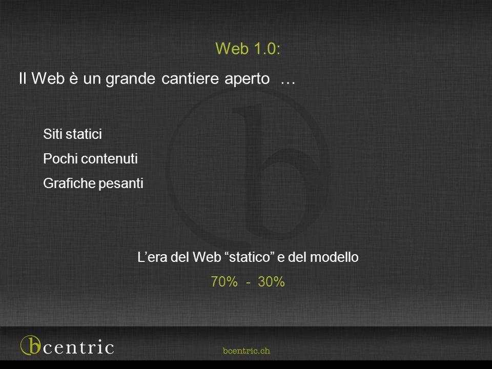 L'era del Web statico e del modello