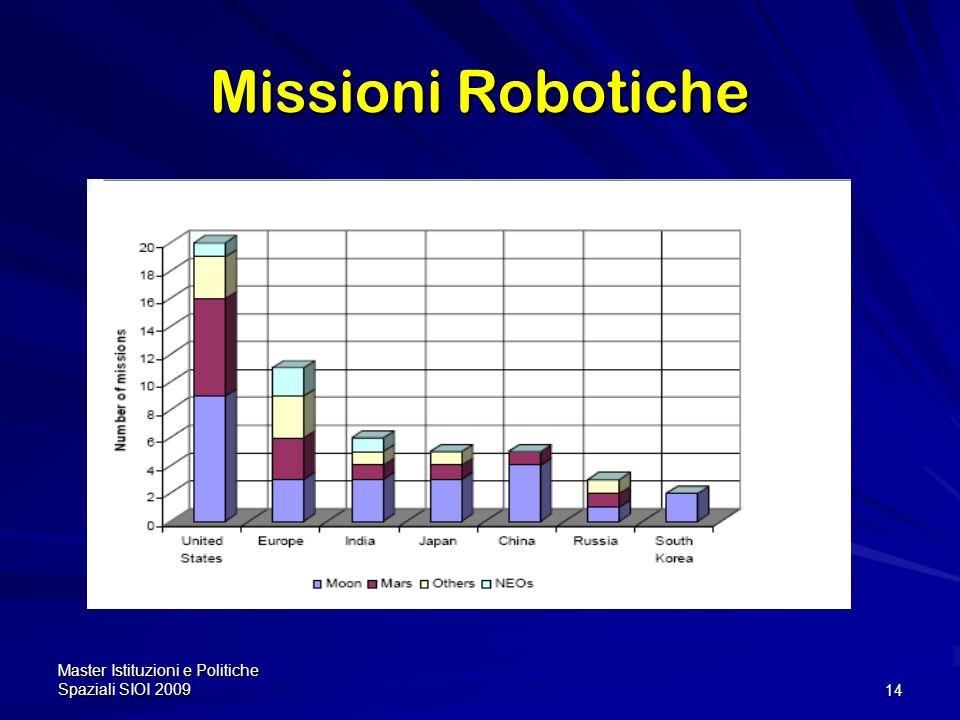 Missioni Robotiche Master Istituzioni e Politiche Spaziali SIOI 2009
