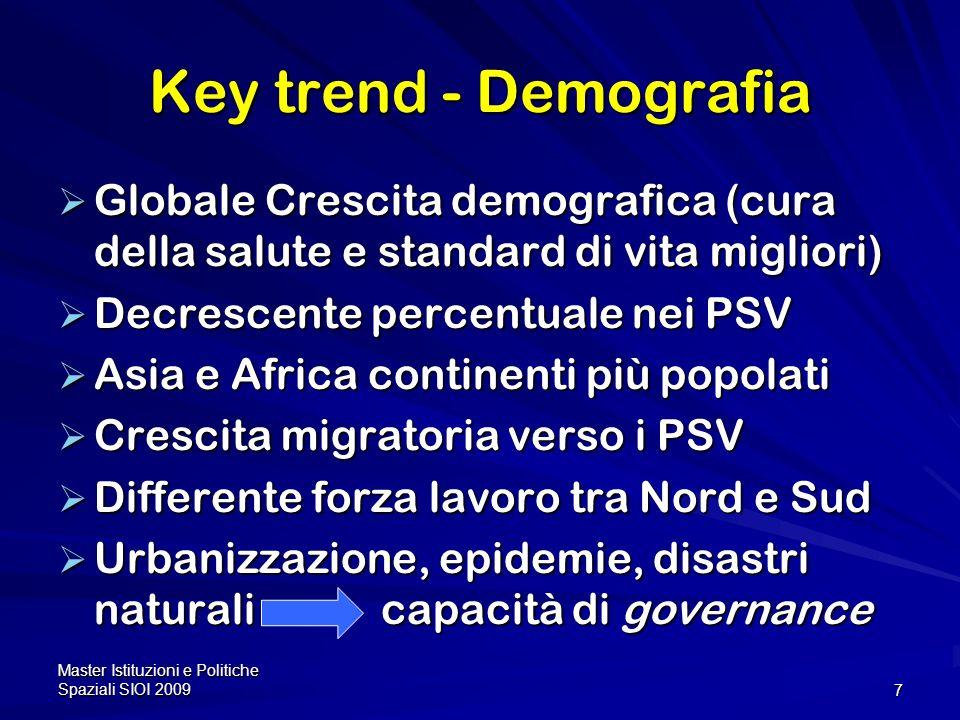 Key trend - Demografia Globale Crescita demografica (cura della salute e standard di vita migliori)