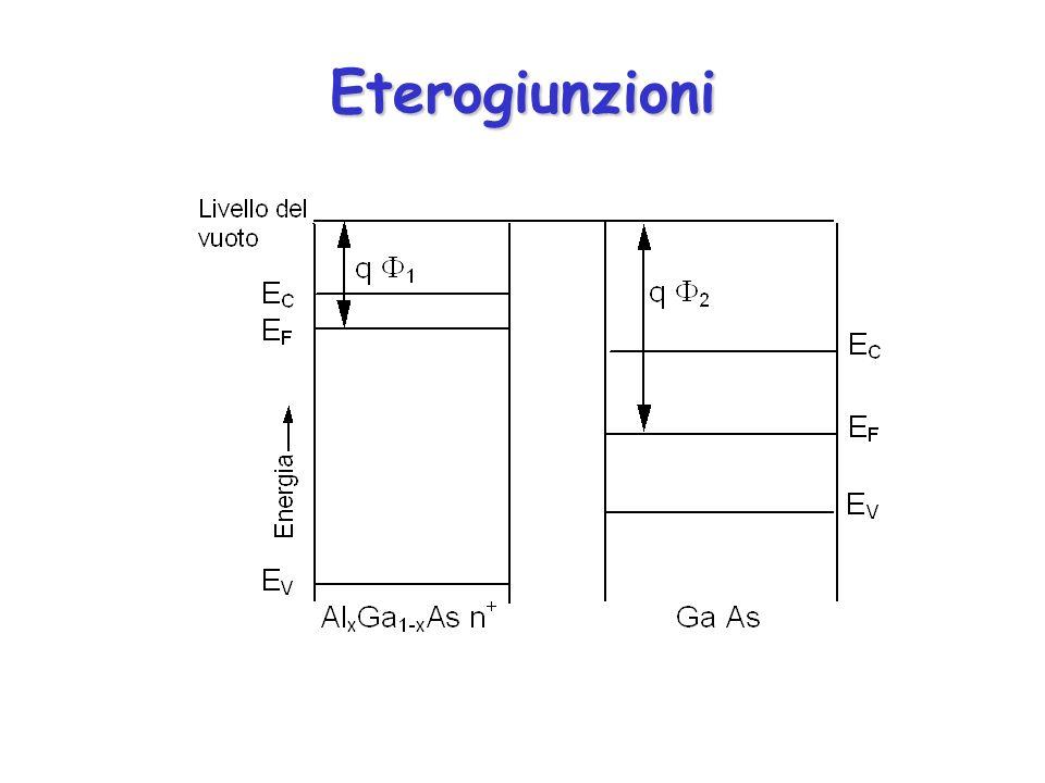 Eterogiunzioni