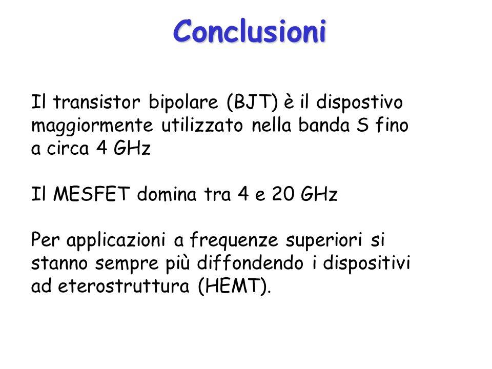 Conclusioni Il transistor bipolare (BJT) è il dispostivo