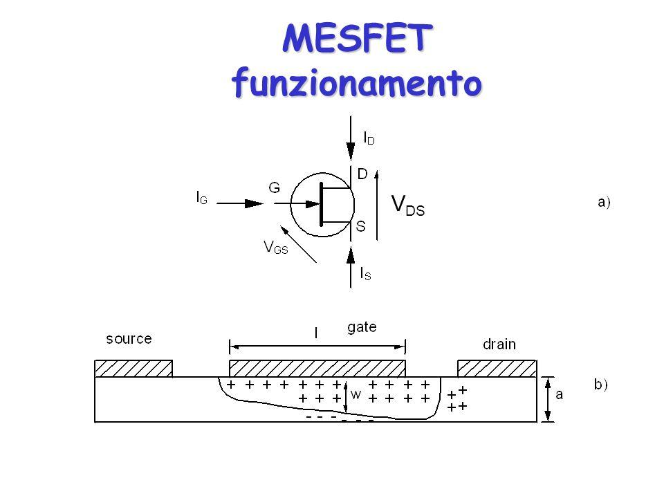 MESFET funzionamento VDS