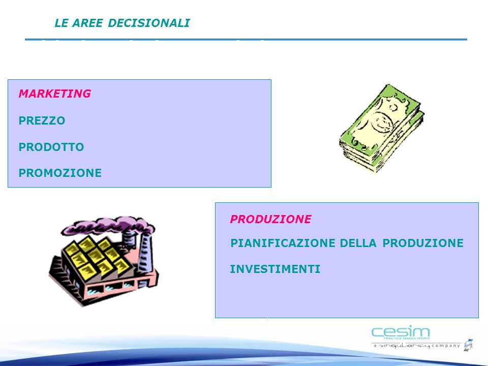 Decisioni: Marketing e Produzione