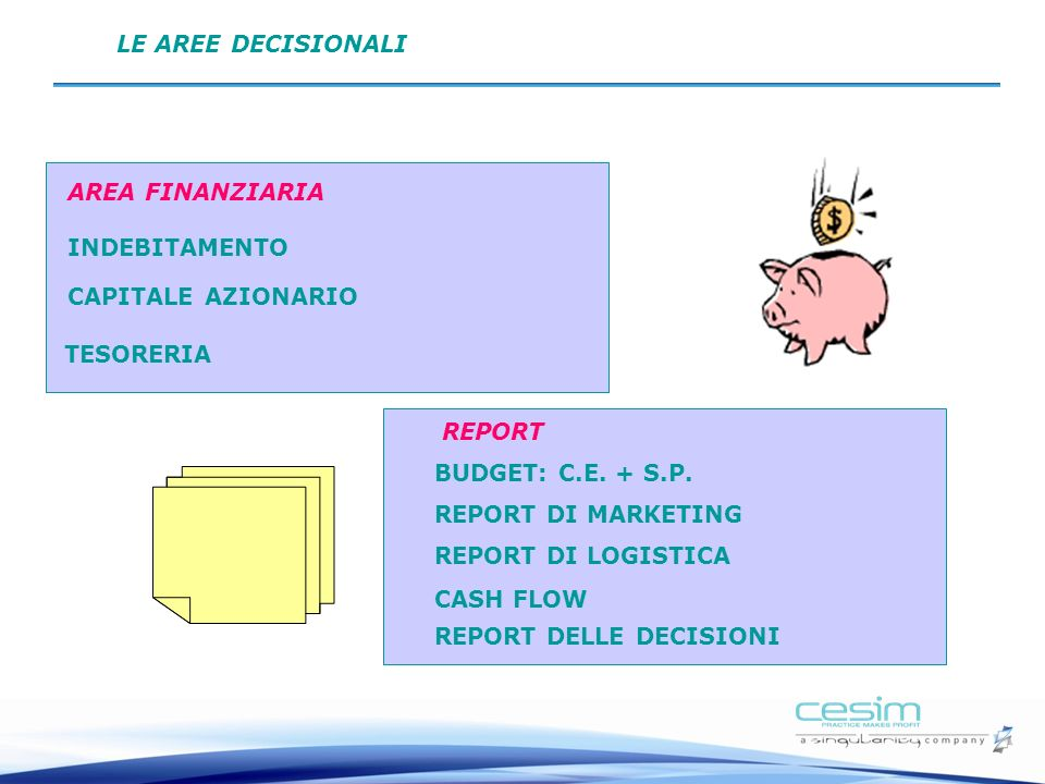 Decisioni: Area finanziaria e Report