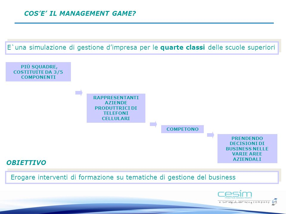 Il Management Game COS'E' IL MANAGEMENT GAME