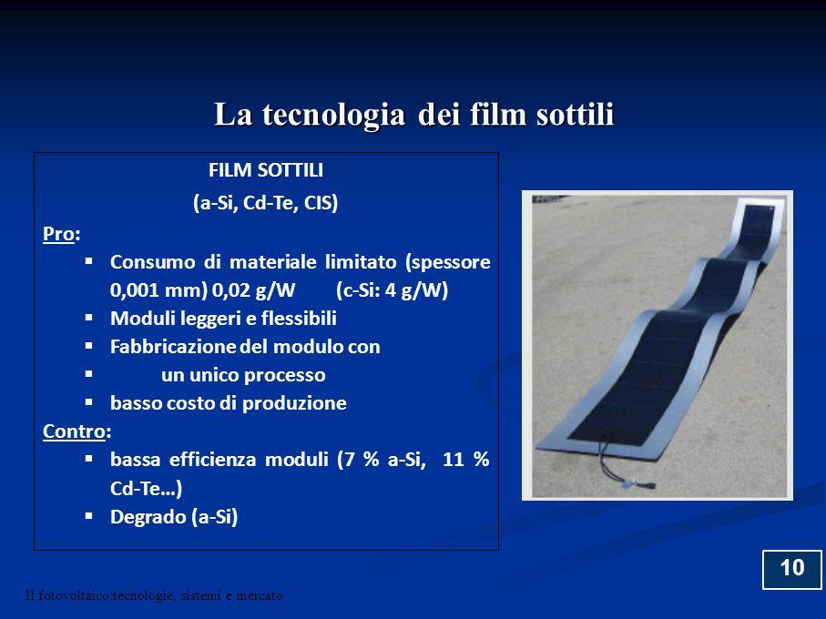 La tecnologia dei film sottili