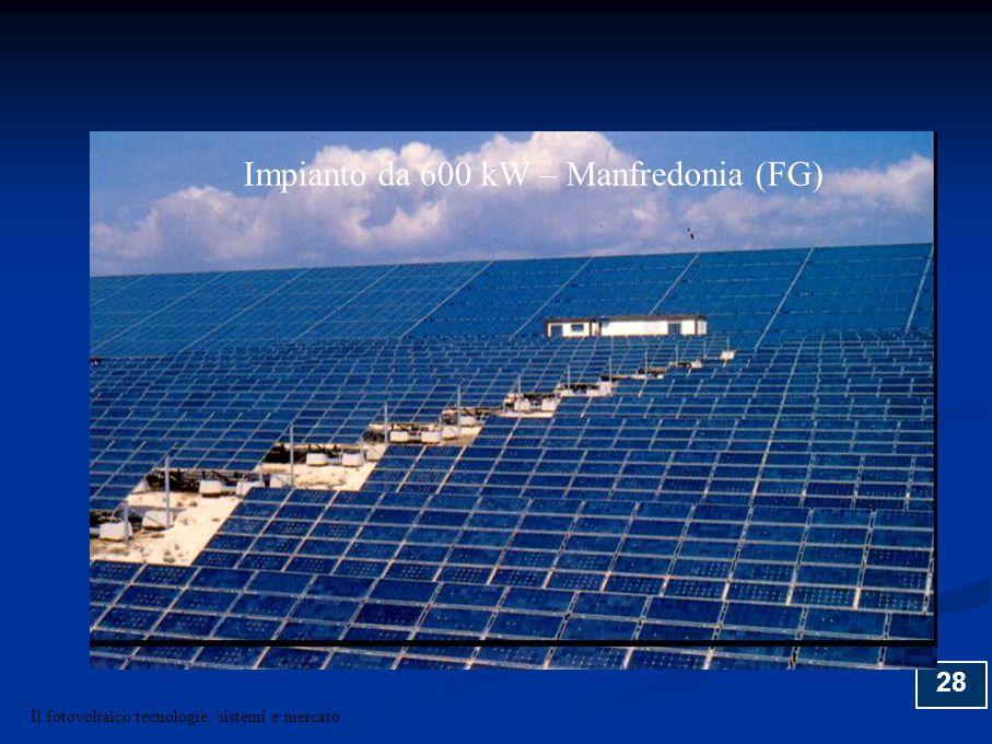 Impianto da 600 kW – Manfredonia (FG)