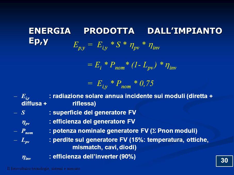 ENERGIA PRODOTTA DALL'IMPIANTO Ep,y