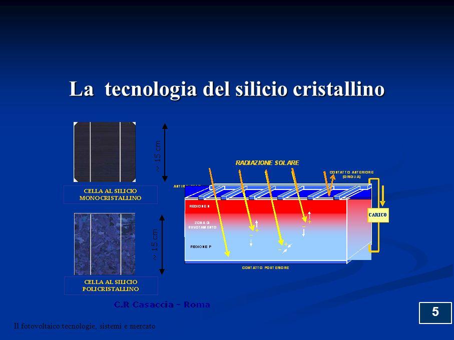 La tecnologia del silicio cristallino