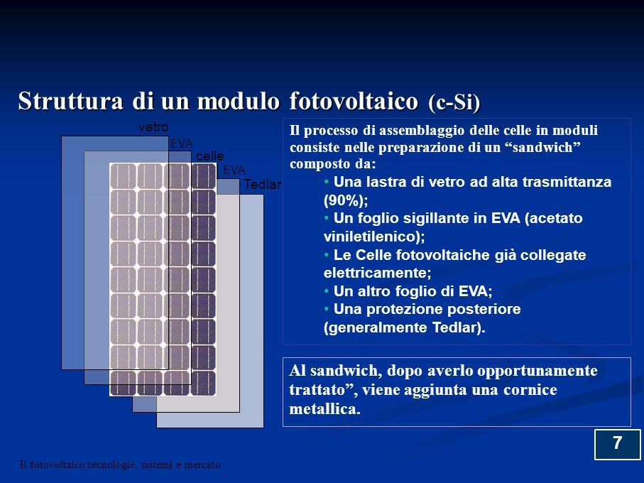 Struttura di un modulo fotovoltaico (c-Si)