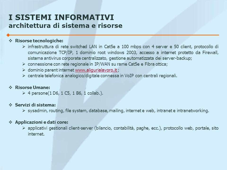 I SISTEMI INFORMATIVI architettura di sistema e risorse