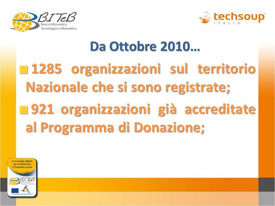 1285 organizzazioni sul territorio Nazionale che si sono registrate;