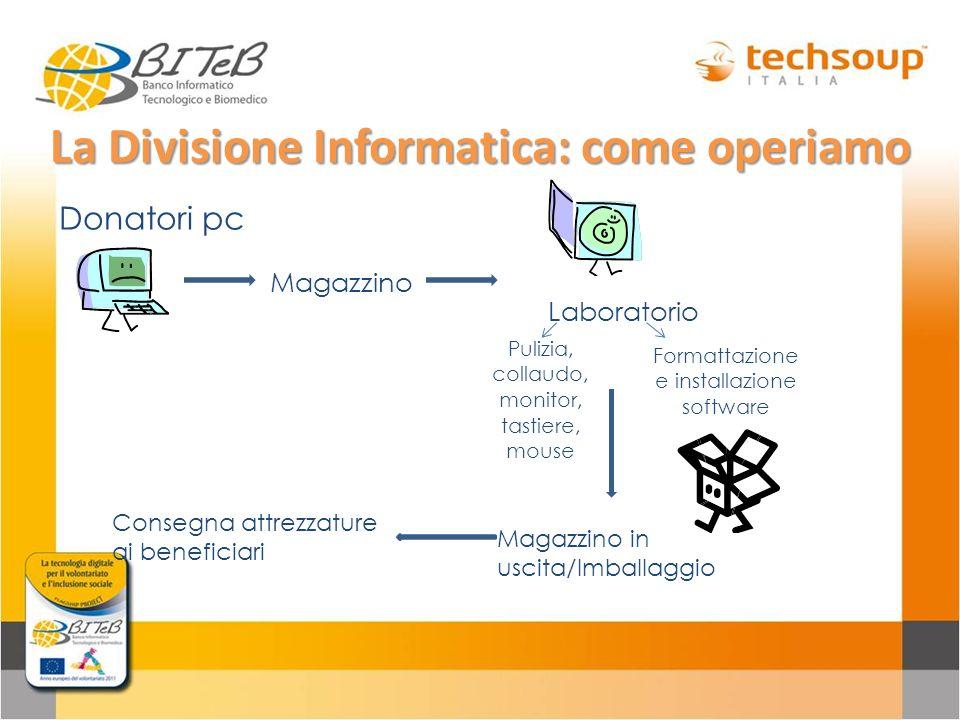 La Divisione Informatica: come operiamo