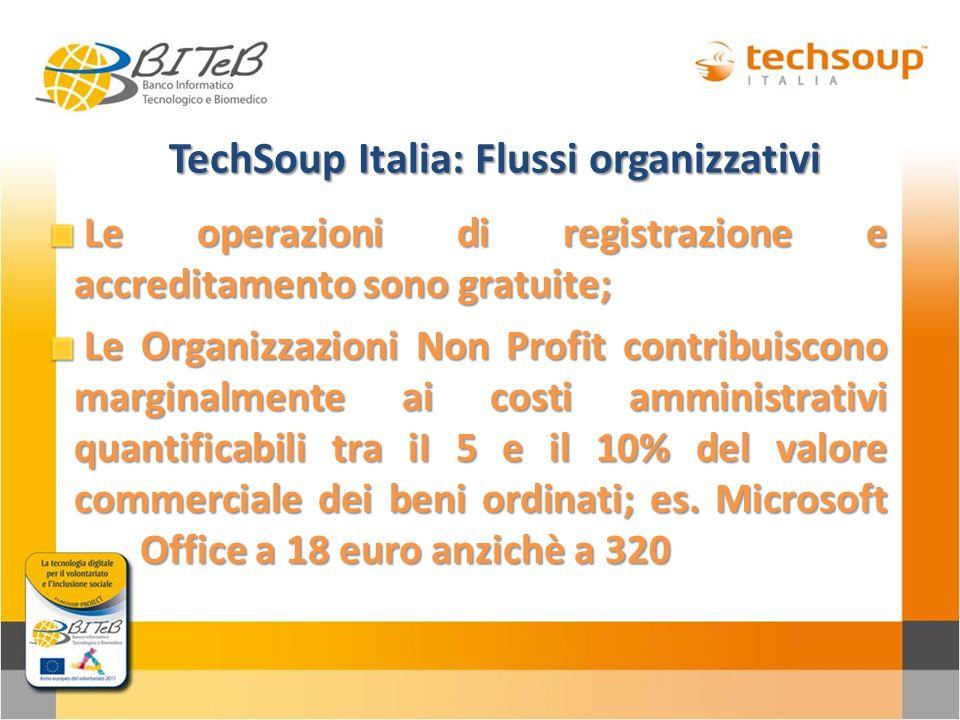TechSoup Italia: Flussi organizzativi