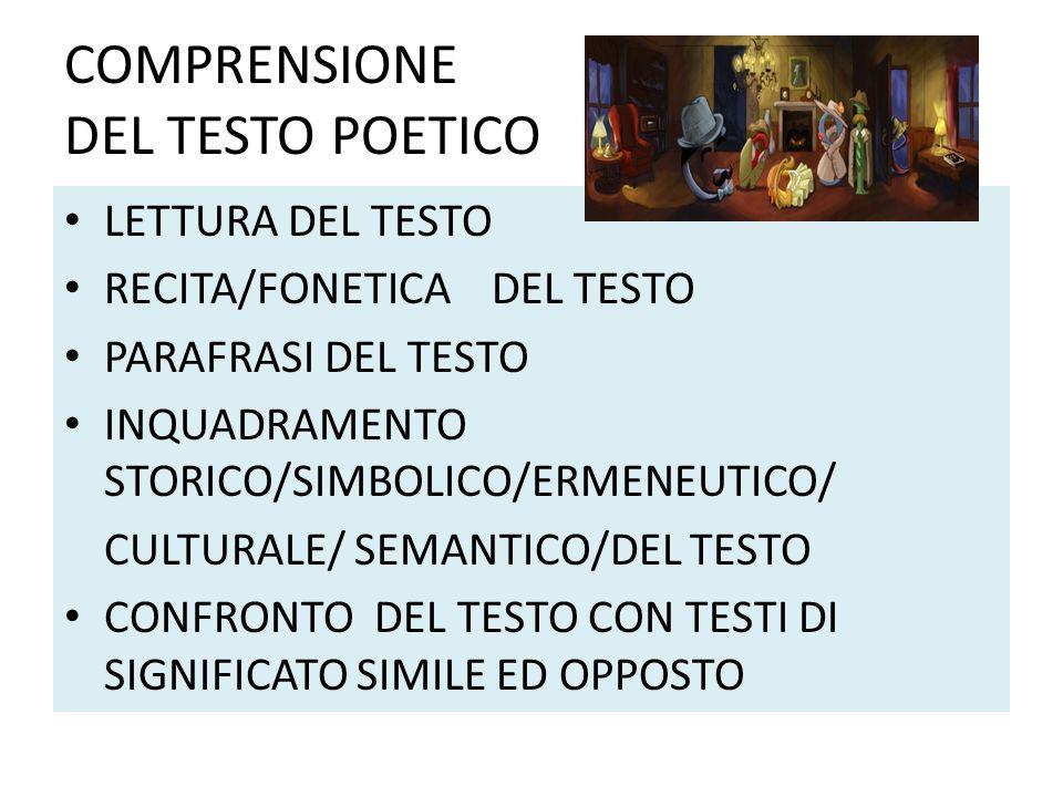 COMPRENSIONE DEL TESTO POETICO