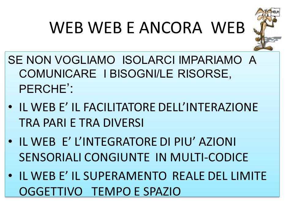 WEB WEB E ANCORA WEB SE NON VOGLIAMO ISOLARCI IMPARIAMO A COMUNICARE I BISOGNI/LE RISORSE, PERCHE':