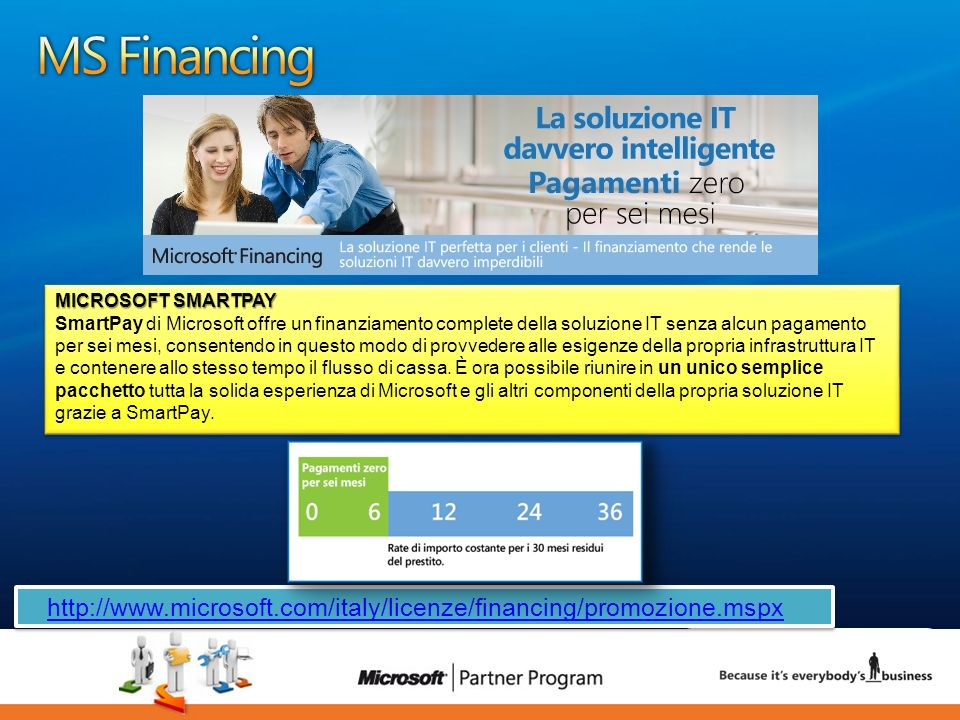 MS Financing MICROSOFT SMARTPAY.