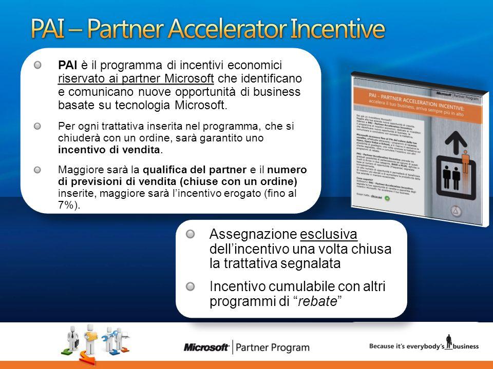 PAI – Partner Accelerator Incentive