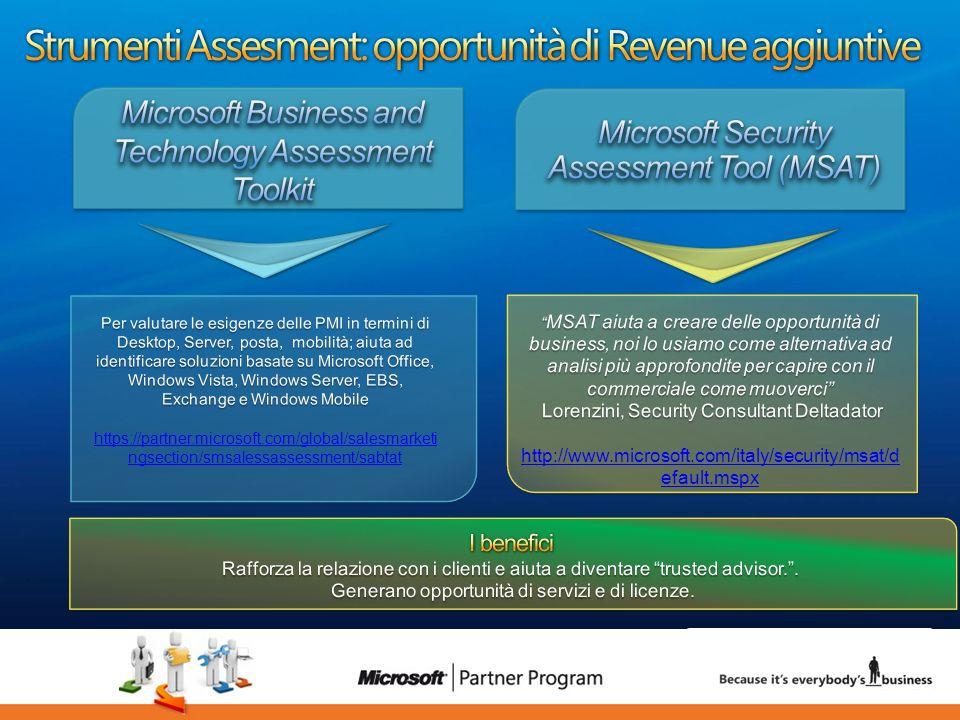 Strumenti Assesment: opportunità di Revenue aggiuntive